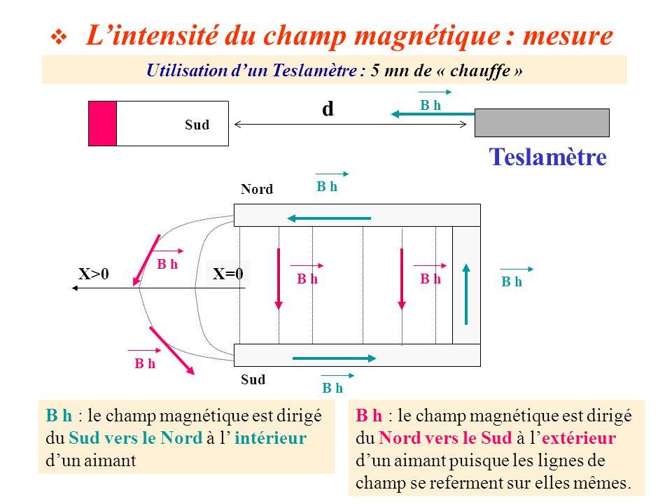 Utilisation d'un Teslamètre : 5 mn de « chauffe »