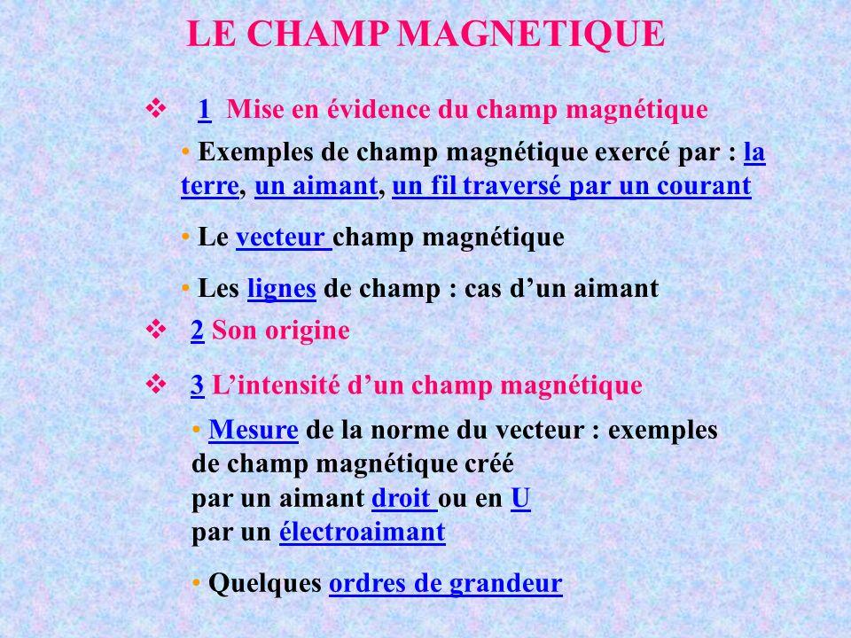 LE CHAMP MAGNETIQUE 1 Mise en évidence du champ magnétique