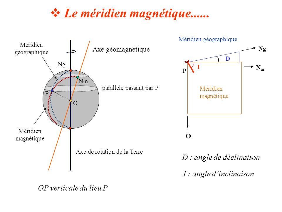 Le méridien magnétique......