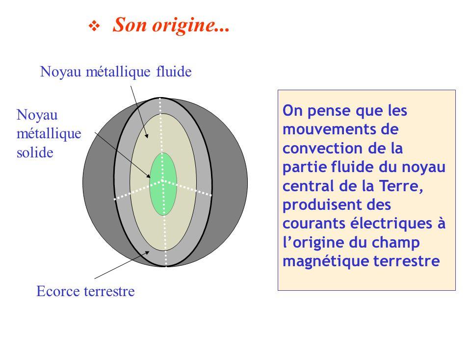 Son origine... Noyau métallique fluide.