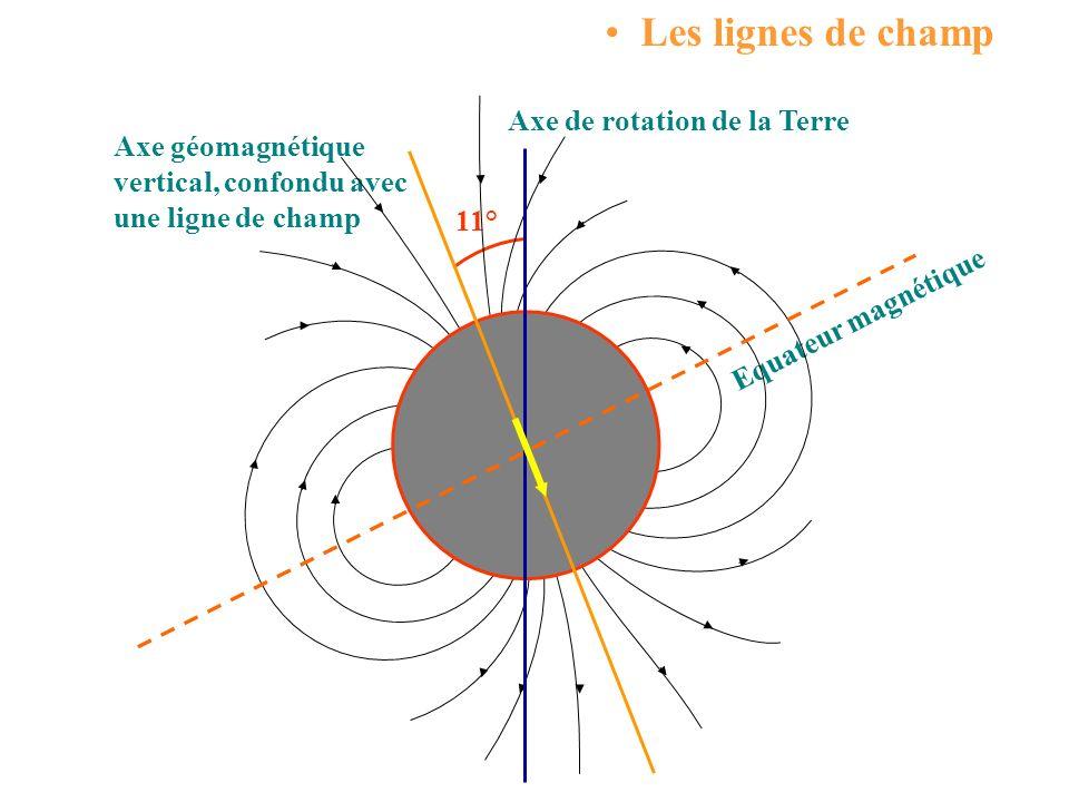 Les lignes de champ Axe de rotation de la Terre