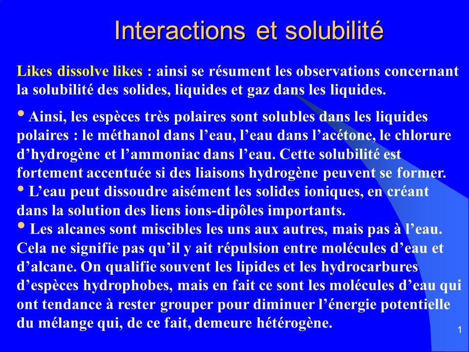 Interactions et solubilité