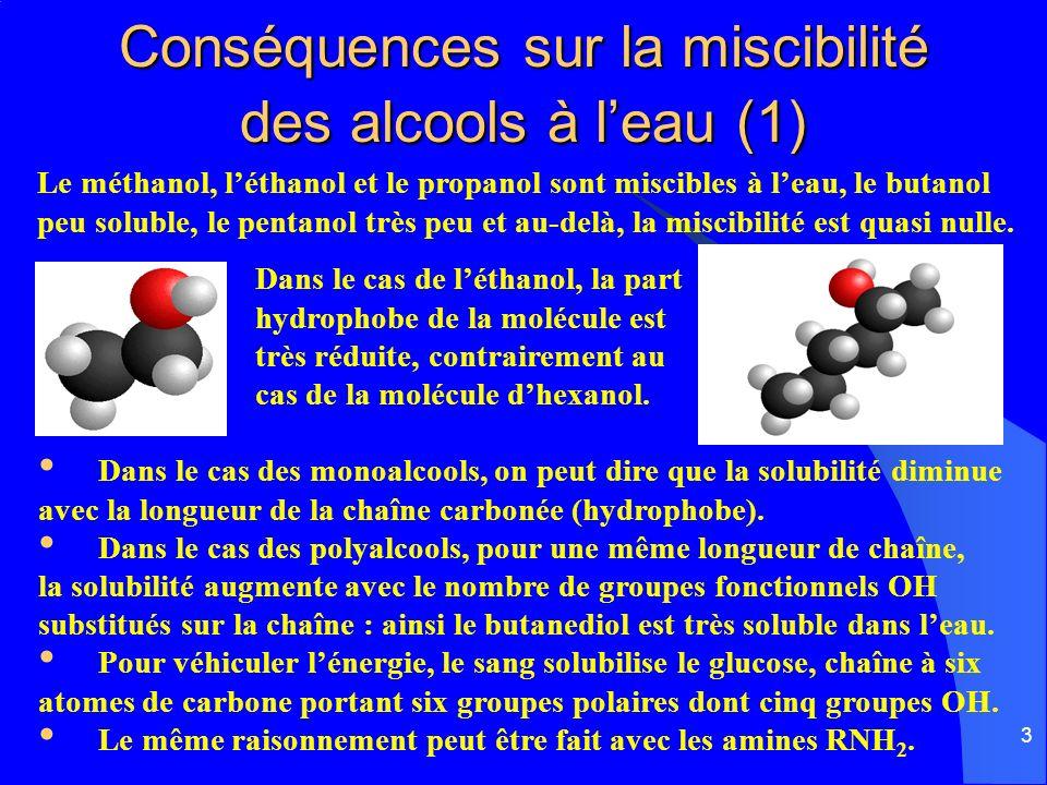 Conséquences sur la miscibilité des alcools à l'eau (1)