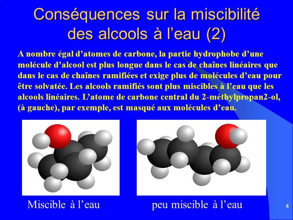 Conséquences sur la miscibilité des alcools à l'eau (2)