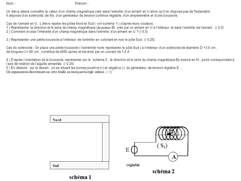 A A A schéma 2 schéma 2 schéma 1 schéma 1