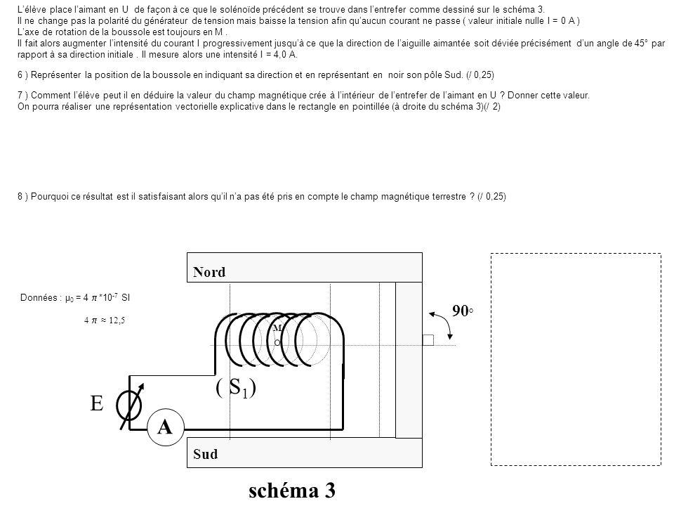 L'élève place l'aimant en U de façon à ce que le solénoïde précédent se trouve dans l'entrefer comme dessiné sur le schéma 3.