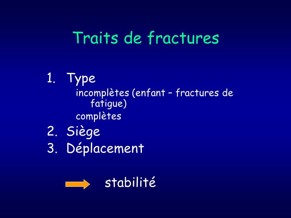 Traits de fractures Type Siège Déplacement stabilité