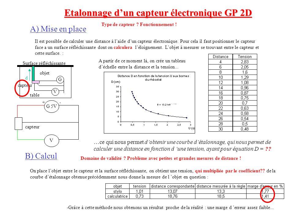 Etalonnage d'un capteur électronique GP 2D