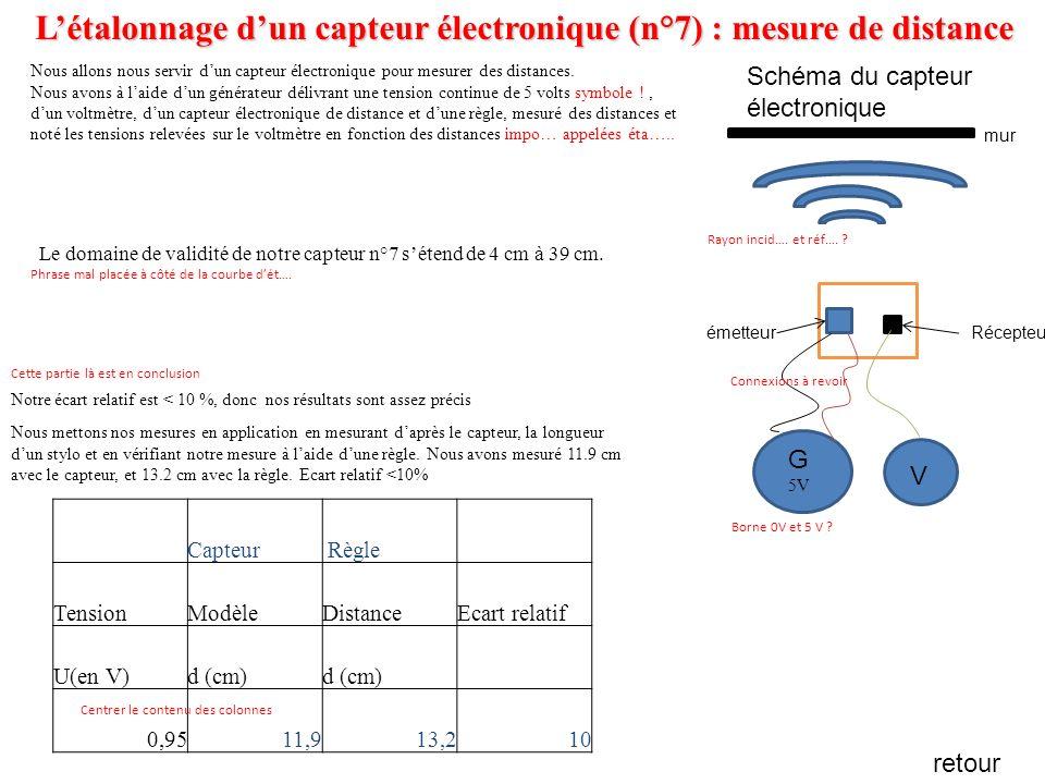 L'étalonnage d'un capteur électronique (n°7) : mesure de distance