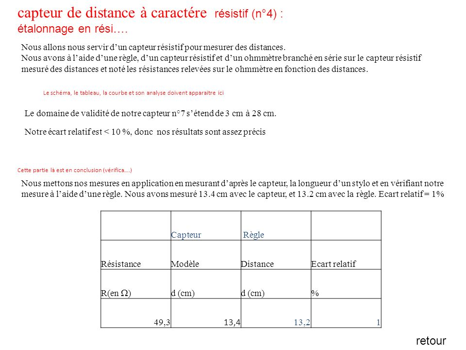 capteur de distance à caractére résistif (n°4) :