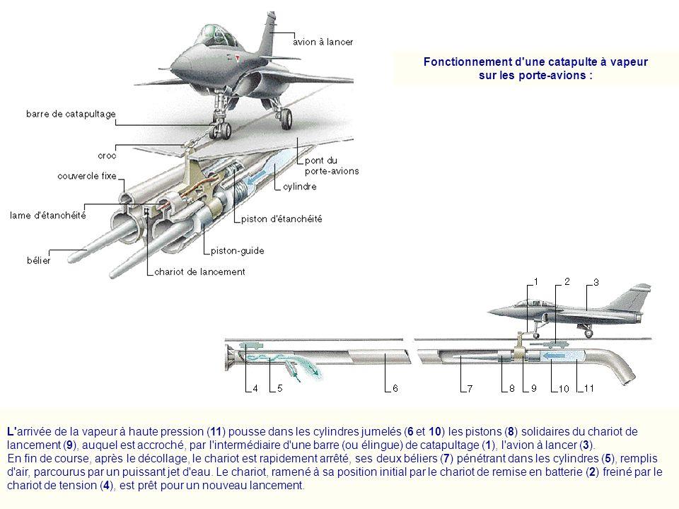 Fonctionnement d une catapulte à vapeur