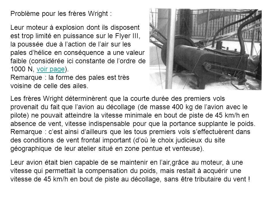 Problème pour les frères Wright :