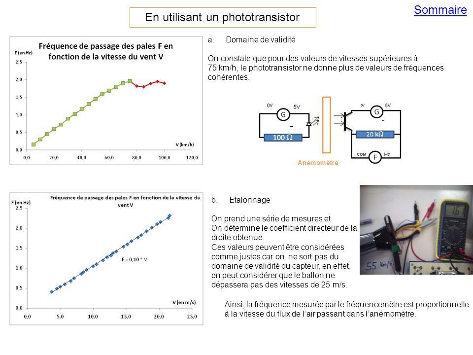 En utilisant un phototransistor
