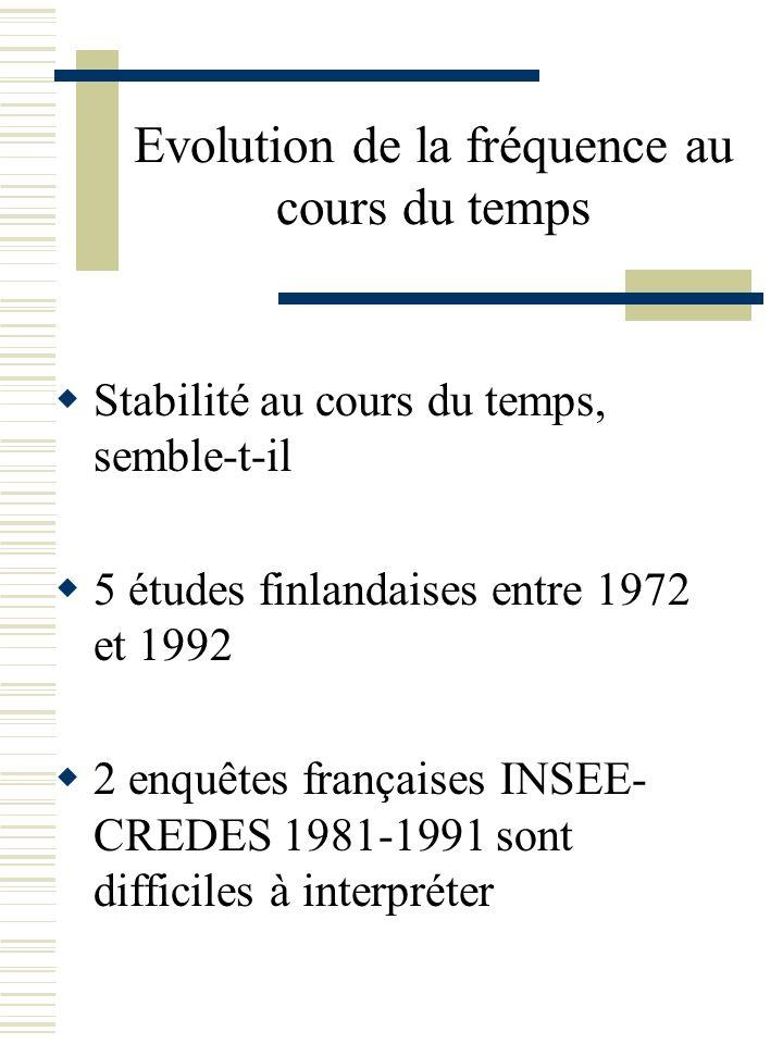 Evolution de la fréquence au cours du temps