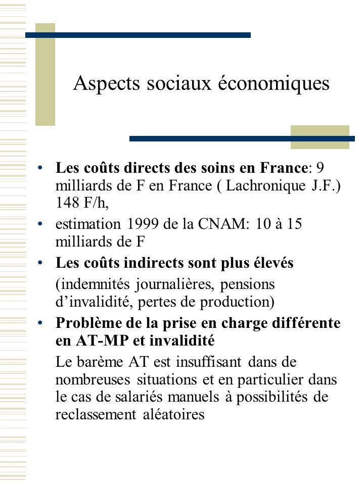 Aspects sociaux économiques