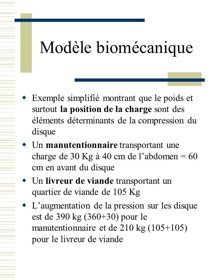 Modèle biomécanique