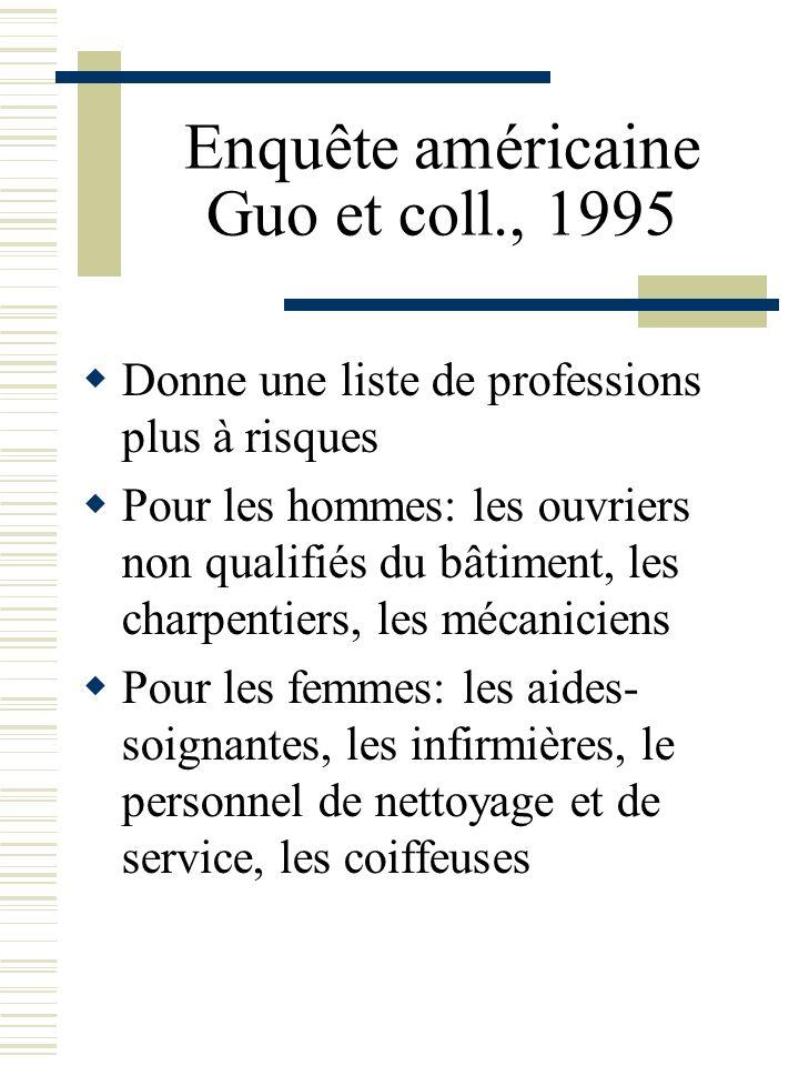 Enquête américaine Guo et coll., 1995