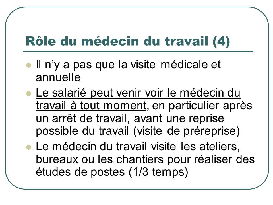 Rôle du médecin du travail (4)