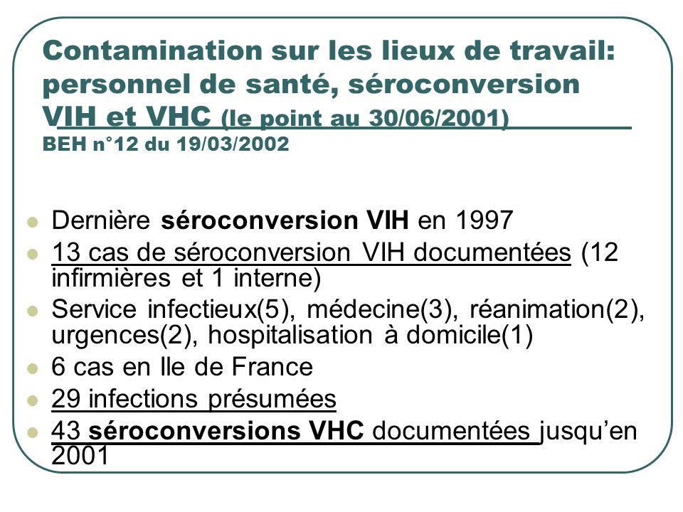 Contamination sur les lieux de travail: personnel de santé, séroconversion VIH et VHC (le point au 30/06/2001) BEH n°12 du 19/03/2002