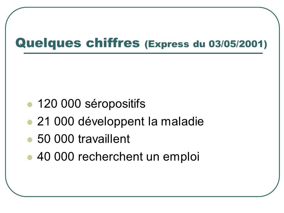 Quelques chiffres (Express du 03/05/2001)