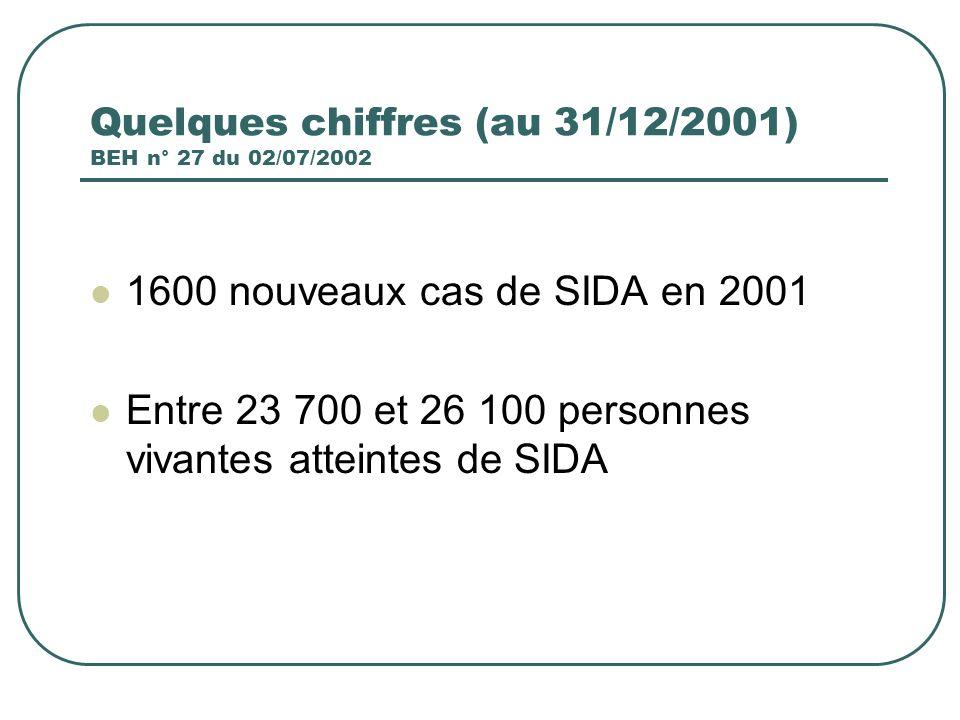 Quelques chiffres (au 31/12/2001) BEH n° 27 du 02/07/2002