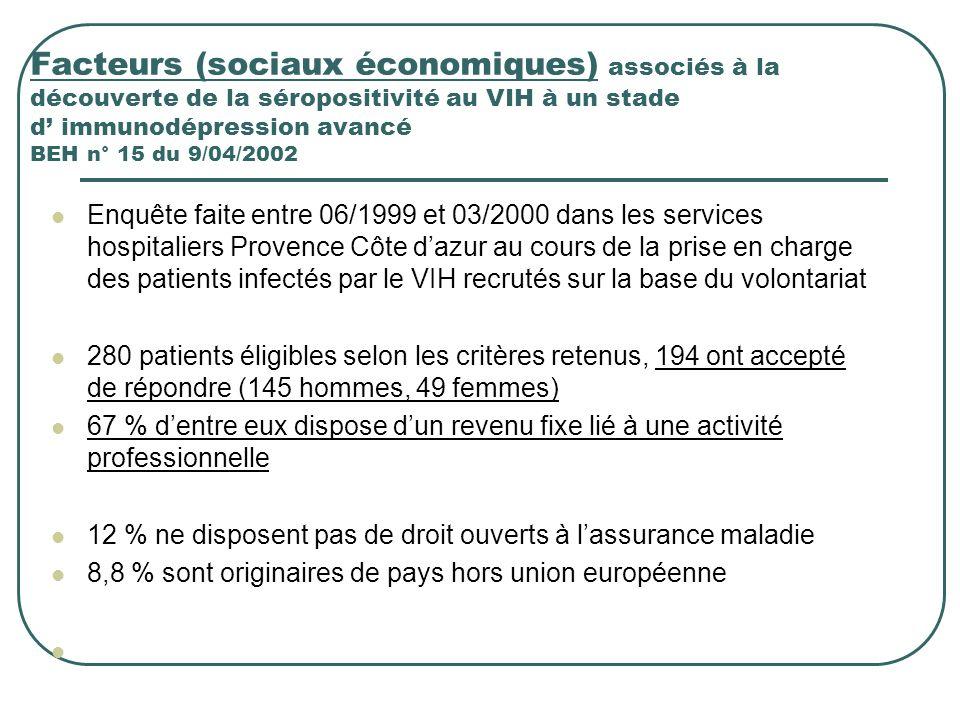 Facteurs (sociaux économiques) associés à la découverte de la séropositivité au VIH à un stade d' immunodépression avancé BEH n° 15 du 9/04/2002