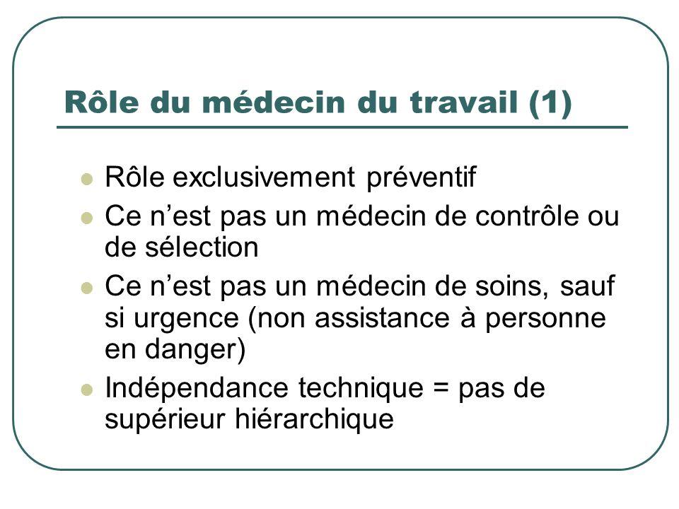 Rôle du médecin du travail (1)