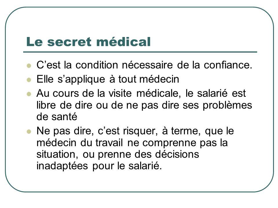 Le secret médical C'est la condition nécessaire de la confiance.