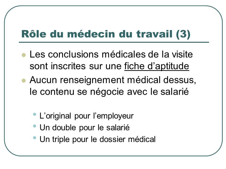 Rôle du médecin du travail (3)