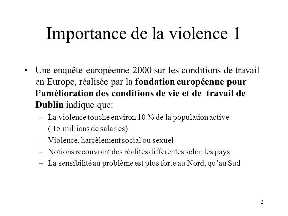 Importance de la violence 1
