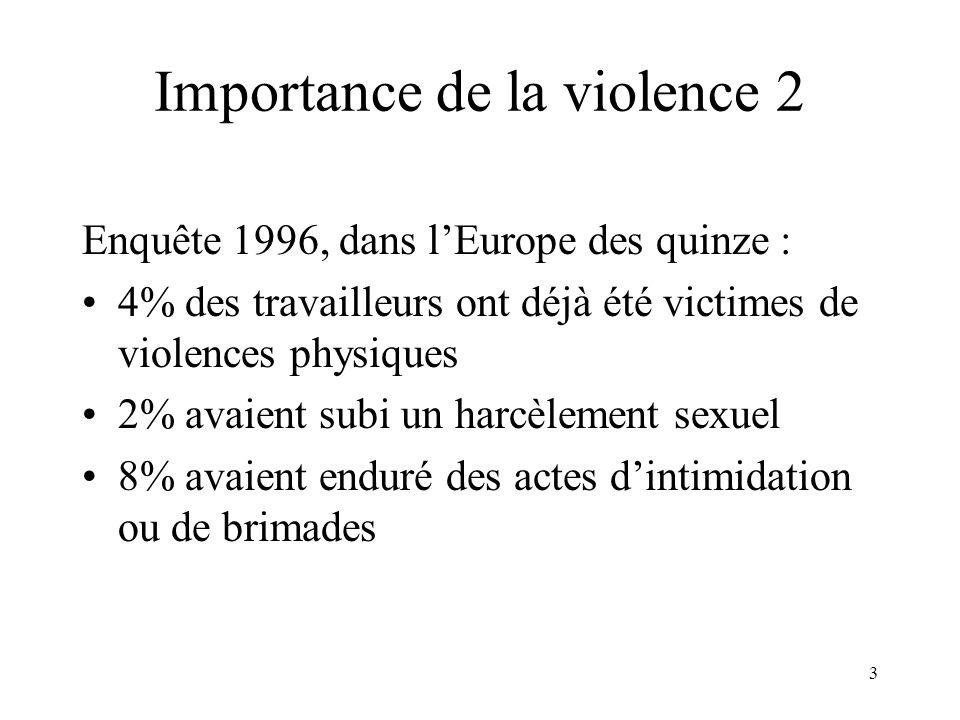 Importance de la violence 2