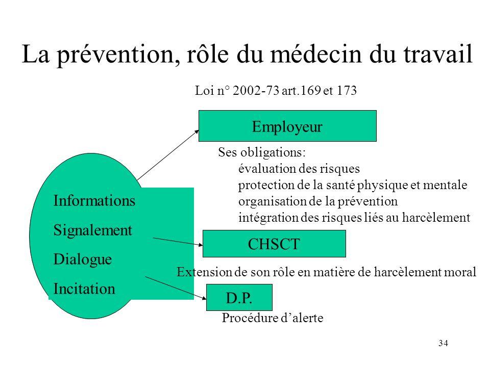 La prévention, rôle du médecin du travail