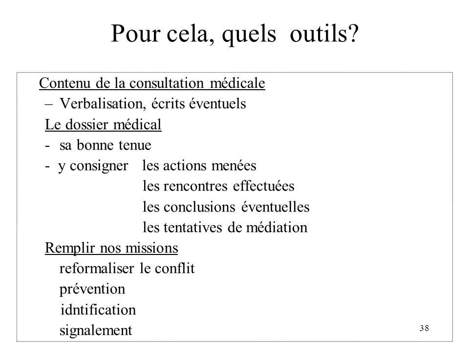 Pour cela, quels outils Contenu de la consultation médicale