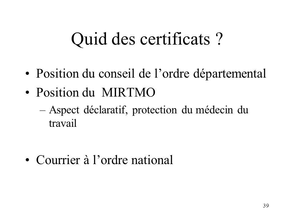 Quid des certificats Position du conseil de l'ordre départemental
