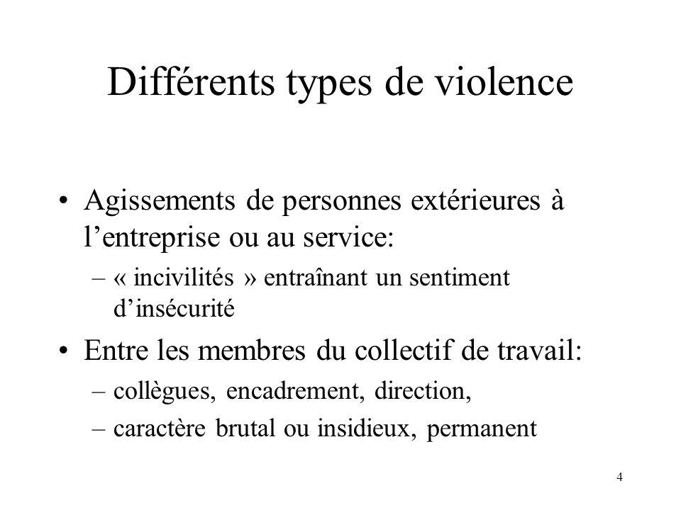 Différents types de violence