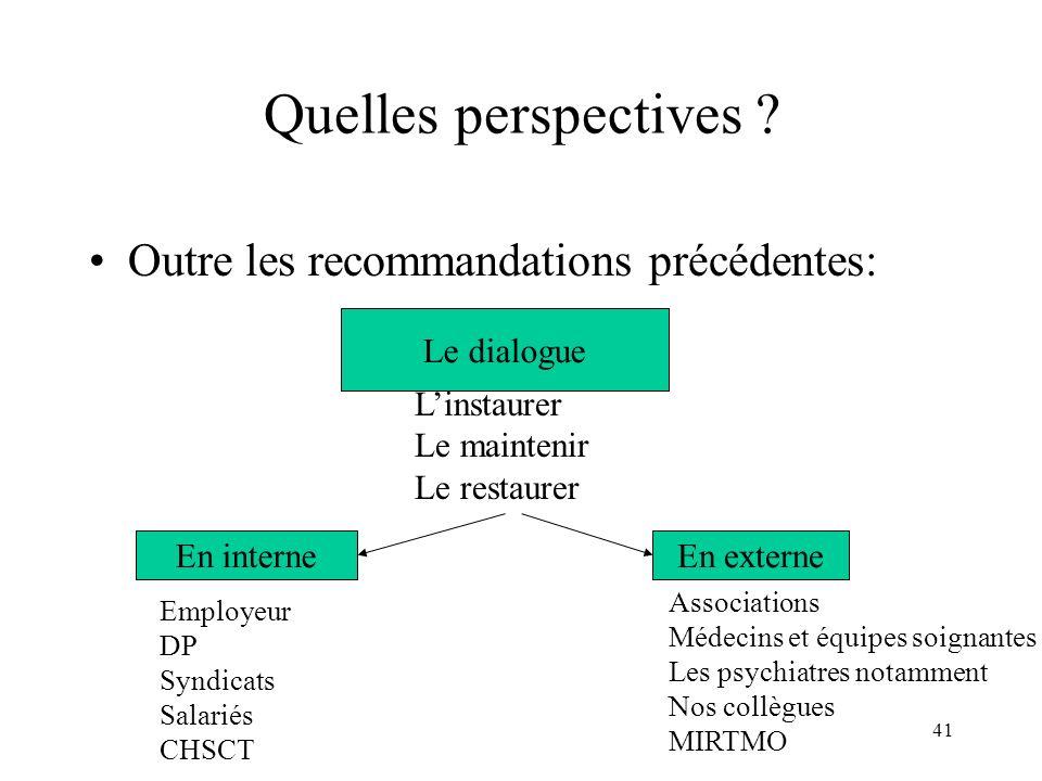 Quelles perspectives Outre les recommandations précédentes: