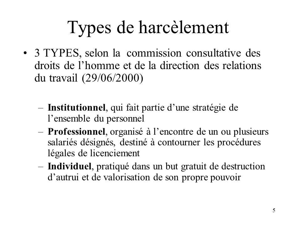 Types de harcèlement 3 TYPES, selon la commission consultative des droits de l'homme et de la direction des relations du travail (29/06/2000)