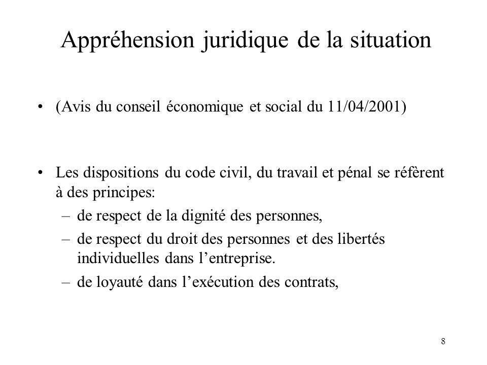 Appréhension juridique de la situation