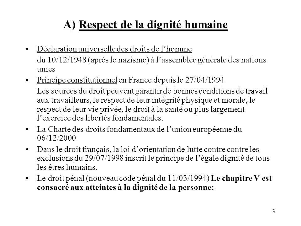 A) Respect de la dignité humaine