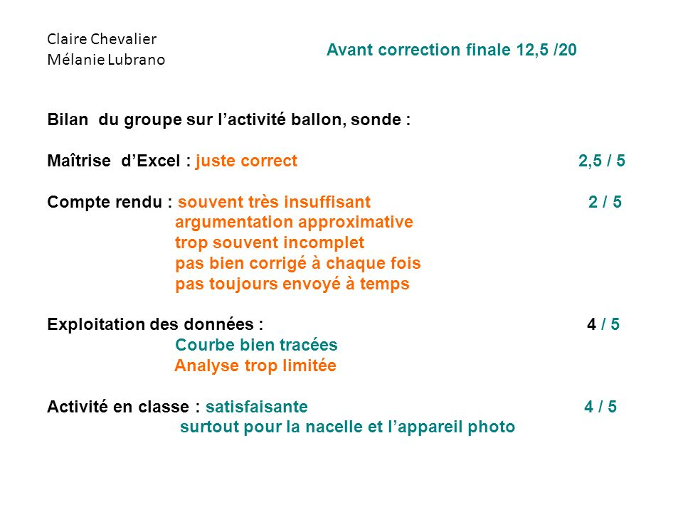Claire Chevalier Mélanie Lubrano. Avant correction finale 12,5 /20. Bilan du groupe sur l'activité ballon, sonde :