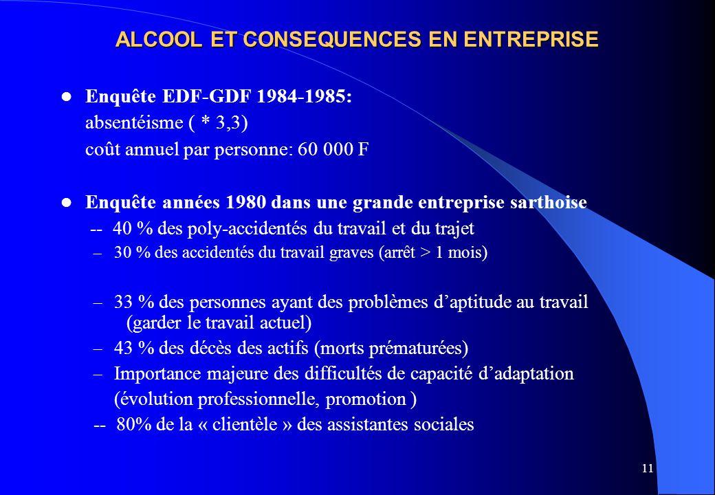 ALCOOL ET CONSEQUENCES EN ENTREPRISE