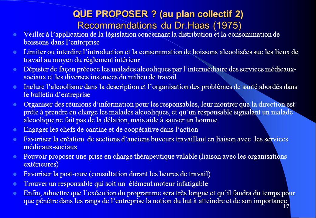 QUE PROPOSER (au plan collectif 2) Recommandations du Dr.Haas (1975)