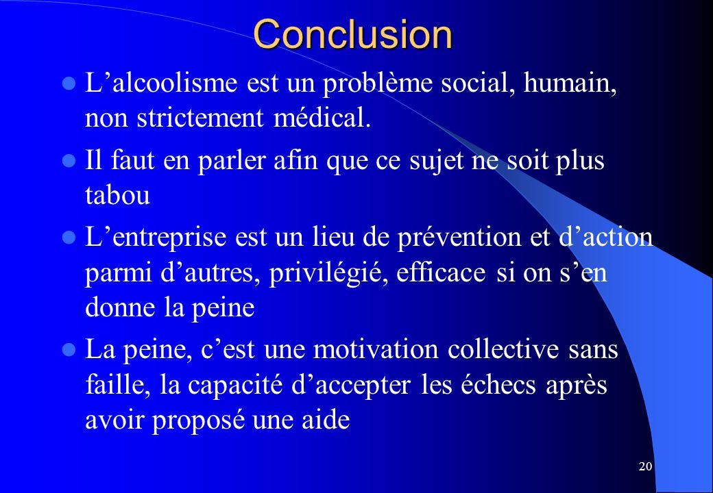 Conclusion L'alcoolisme est un problème social, humain, non strictement médical. Il faut en parler afin que ce sujet ne soit plus tabou.
