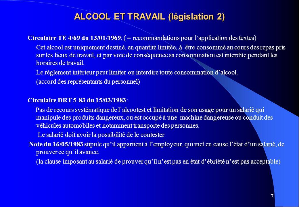 ALCOOL ET TRAVAIL (législation 2)