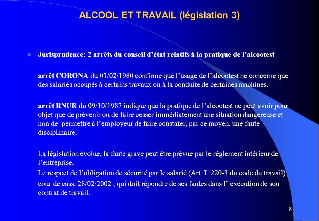 ALCOOL ET TRAVAIL (législation 3)