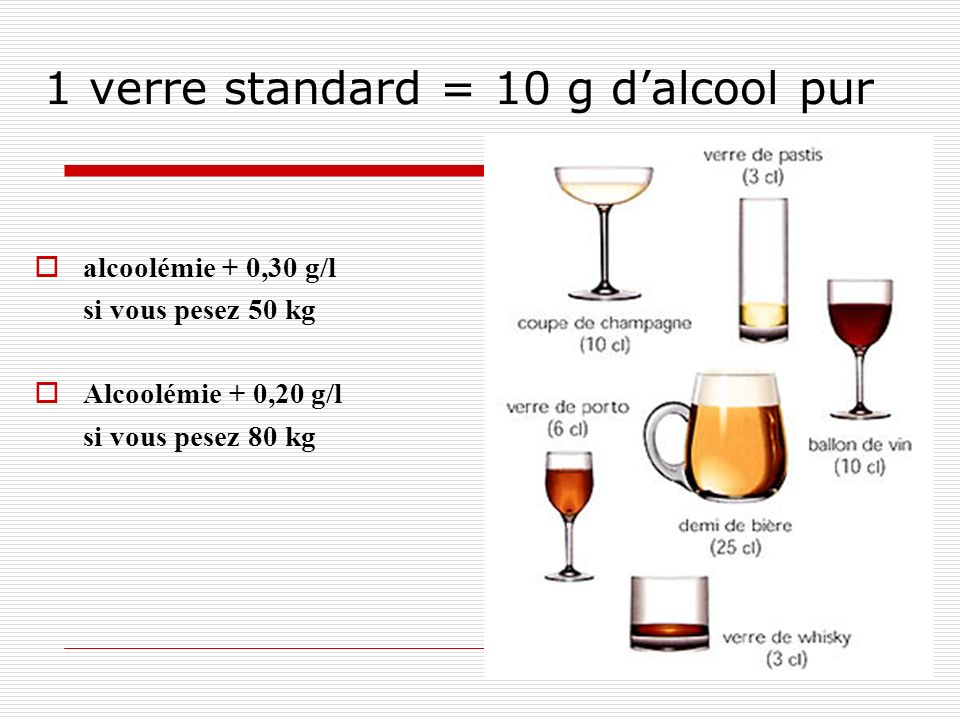1 verre standard = 10 g d'alcool pur