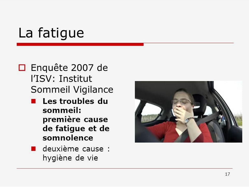 La fatigue Enquête 2007 de l'ISV: Institut Sommeil Vigilance
