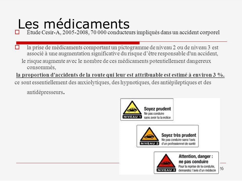 Les médicaments Étude Cesir-A, 2005-2008, 70 000 conducteurs impliqués dans un accident corporel.