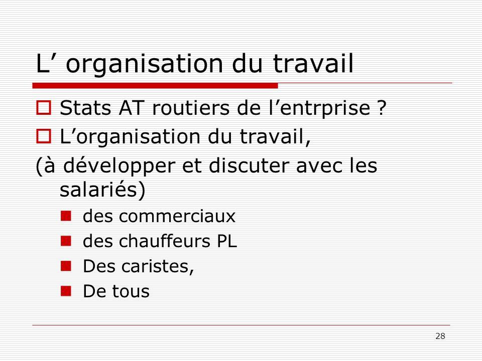 L' organisation du travail