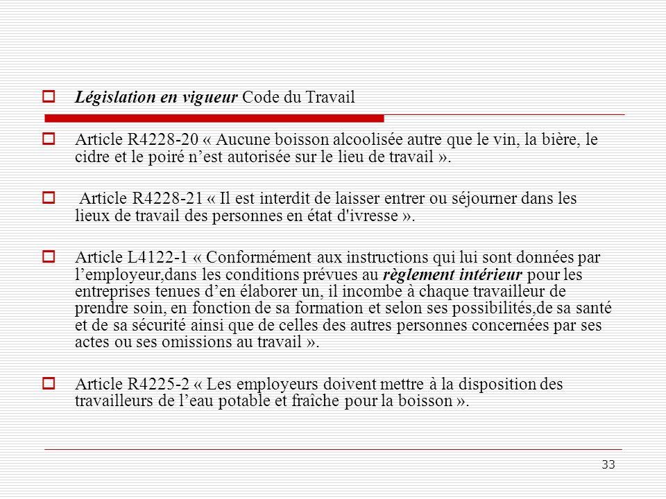 Législation en vigueur Code du Travail